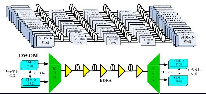 用于光发射模块的热插拔保护电路